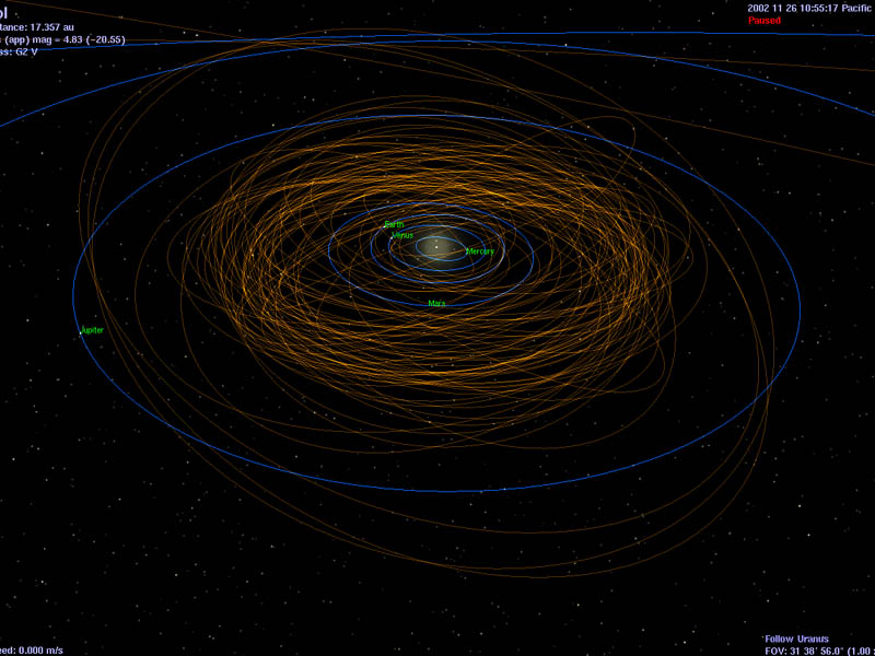 Orbits of Belt Asteroids